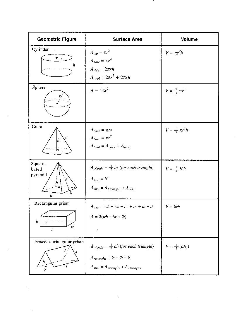 worksheet Volume And Surface Area blog math 10c esq feb 2016 measurement provincial review june 12th